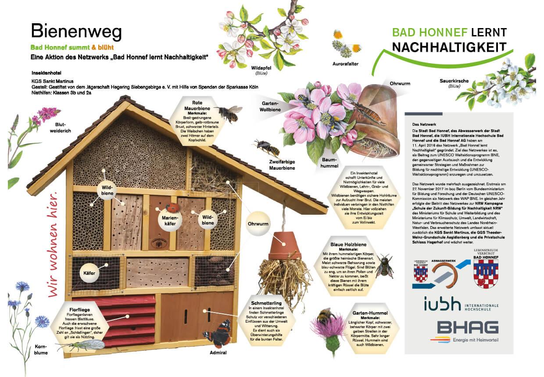 Tafel des Insektenhotels